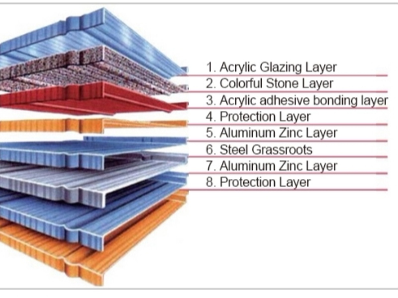 Shandong Jinjun Building Material Co.,Ltd.